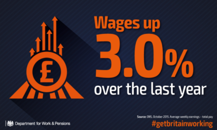 Employment rate reaches record high as strong pay growth continues