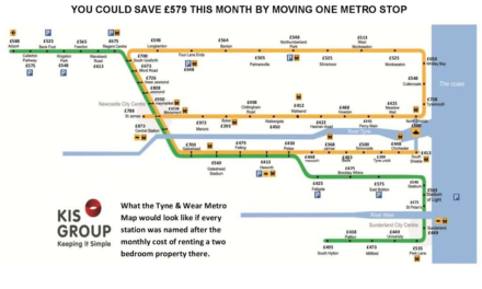 Tyne and Wear rents vary by £76 from Metro station to station
