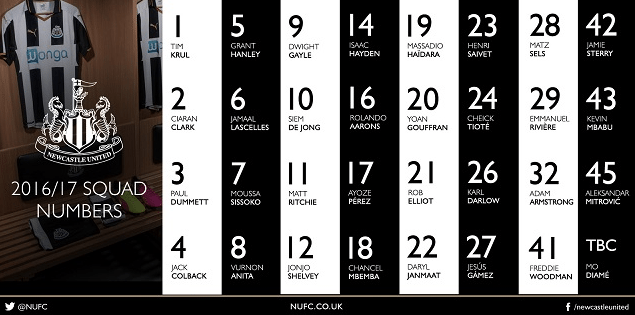 Newcastle United Announce Squad Numbers