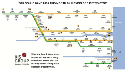 Tyne and Wear rents vary by £78 from Metro station to station