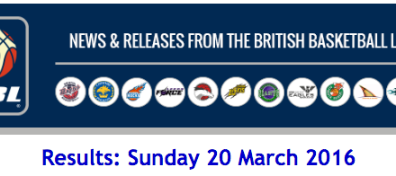 BBL – Results: Sunday 20 March 2016