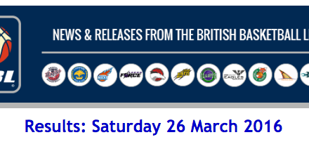 BBL – Results: Saturday 26 March 2016