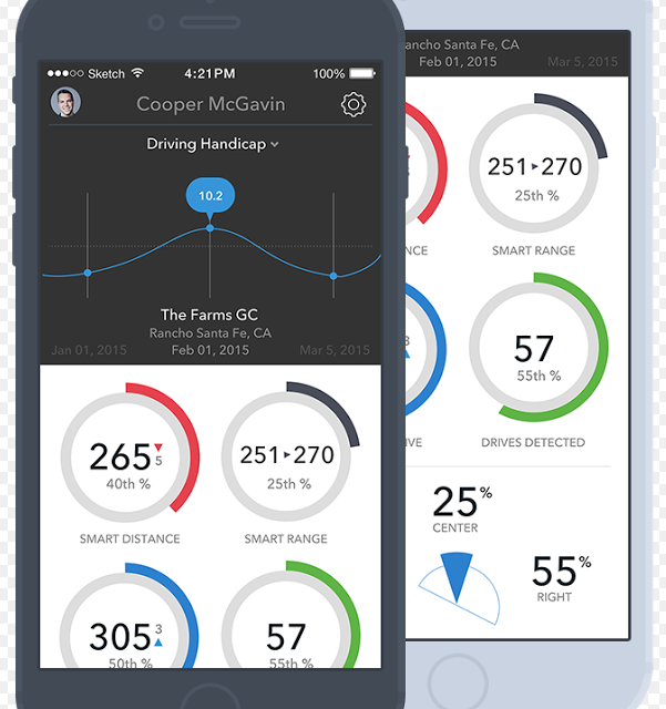 shinobicontrols helps power innovative new app from Arccos Golf