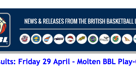 BBL – Results: Friday 29 April – Molten BBL Play-Offs