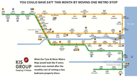 Tyne and Wear rents vary by £66 from Metro station to station