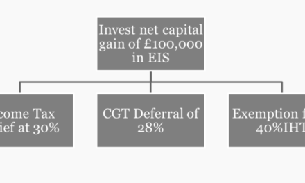 EIS Explained – everything you need to know about Enterprise Investment Schemes