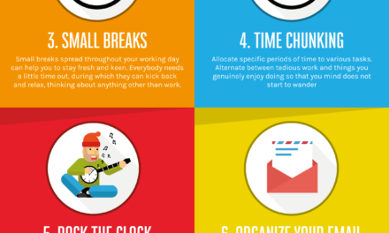 Ways To Boost Productivity In The Office