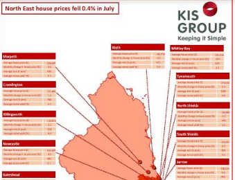 "North East house prices ""reversing in slow motion"""