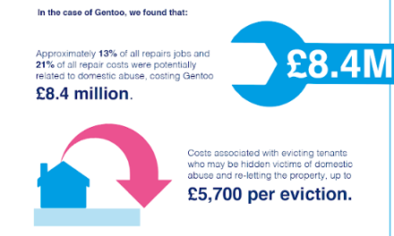 The housing sector has a vital role to play in tackling domestic abuse