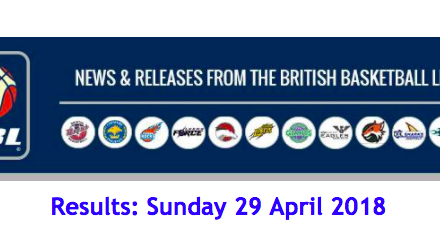 British Basketball League – Results: Sunday 29 April 2018