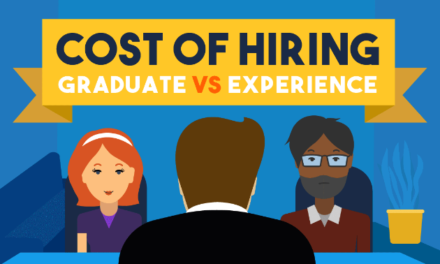 Workplace Experience vs. Higher Qualifications: The Hidden Costs Of Hiring