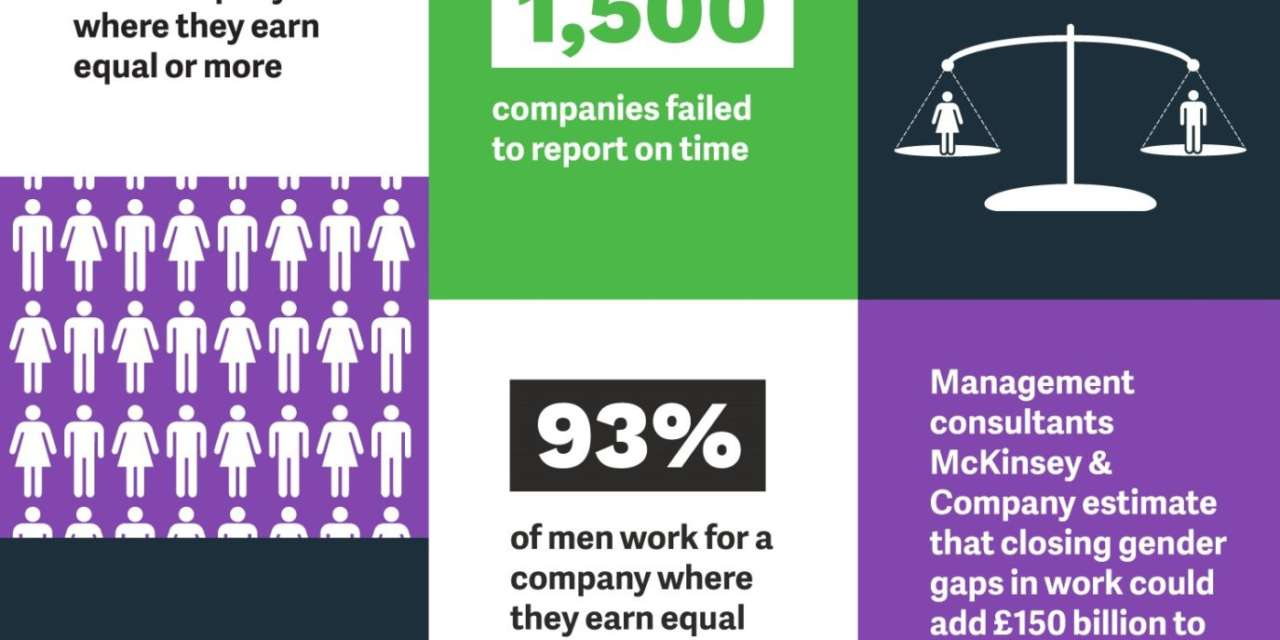Sage Releases A Guide to Gender Pay Gap Reporting