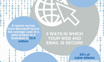 3 Web and Email Security Threats Putting Your Business at Risk