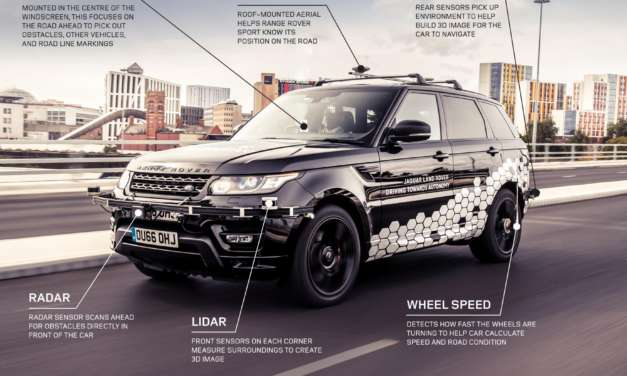 SELF-DRIVING RANGE ROVER RUNS AUTONOMOUS RINGS ROUND COVENTRY