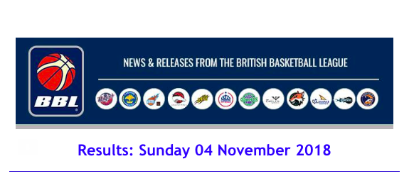 British Basketball League Results: Sunday 04 November 2018