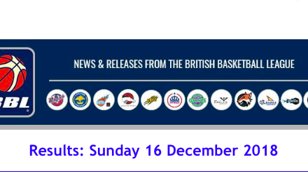 British Basketball League Results: Sunday 16 December 2018