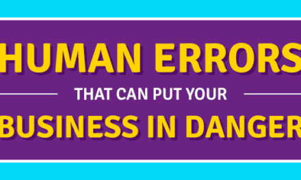 8 human errors that can put your business in danger