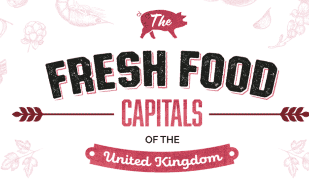 Fresh Food Capitals of the UK