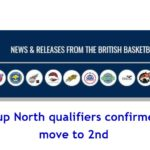 Top four Cup North qualifiers confirmed, Wolves move to 2nd
