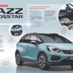 ALL-NEW HONDA JAZZ: REDEFINING COMPACT CAR DESIGN