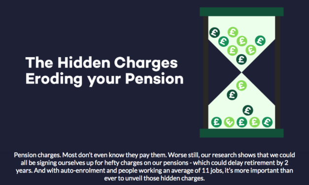 55% of Brits are in expensive pensions risking delaying retirement by 2 years