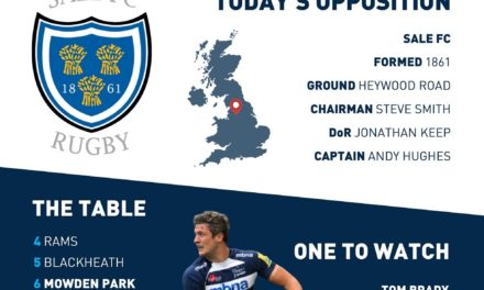 GAME DAY – Mowden Park v Sale FC