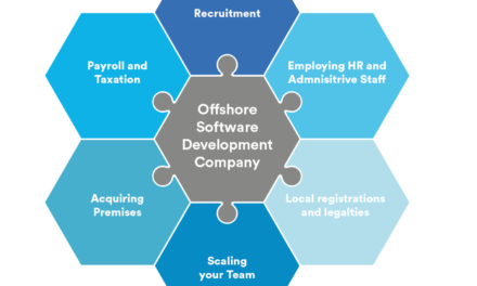 5 STRATEGIES TO SUCCESSFULLY MANAGE YOUR OFFSHORE SOFTWARE DEVELOPMENT TEAM