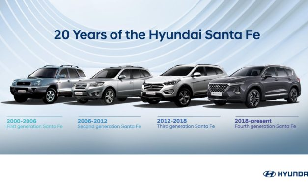 CELEBRATING TWO DECADES OF THE HYUNDAI SANTA FE