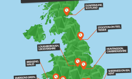Compare and Recycle Reveals Dunfermline is the Greenest Town in the UK