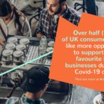 UK consumers call for more opportunities to support independent local businesses during the Covid-19 crisis