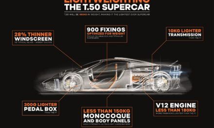 HOW TO MAKE A 980KG SUPERCAR: T.50 – A FOCUS ON LIGHTWEIGHT