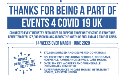 Events 4 Covid 19 UK Concludes Leaving a Legacy of Support in the North East
