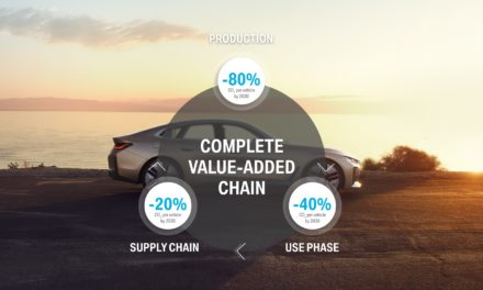 NO PREMIUM WITHOUT RESPONSIBILITY: BMW GROUP MAKES SUSTAINABILITY AND EFFICIENT RESOURCE MANAGEMENT CENTRAL TO ITS STRATEGIC DIRECTION