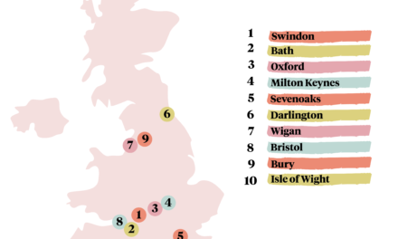 Darlington named as the 6th most thoughtful place in the UK