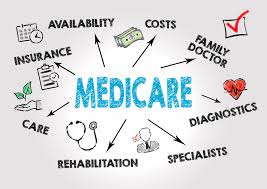 Why It Is Important For Get Choosing Best Medicare Supplement Plan?