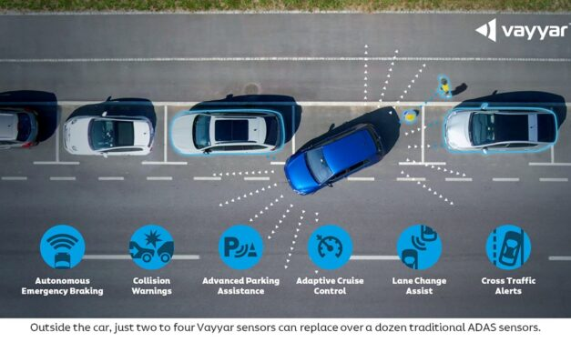 Vayyar 4D imaging radar sensor set to revolutionise automotive safety by cutting complexity and costs