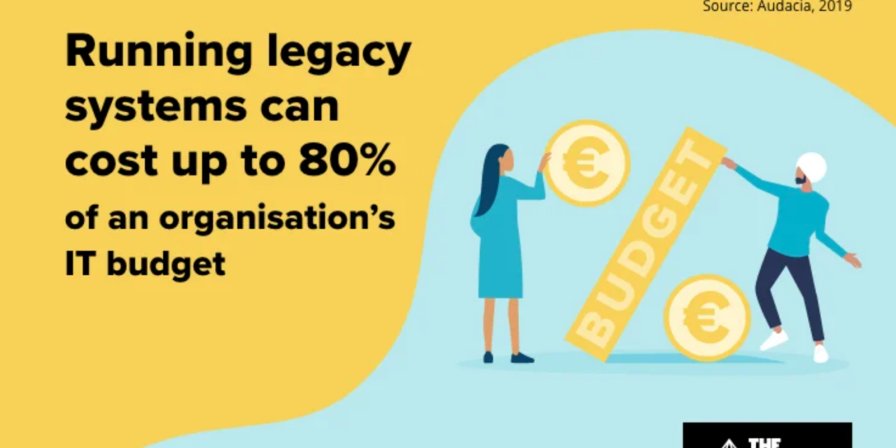 Going Digital First: Modernising Your Legacy IT Systems