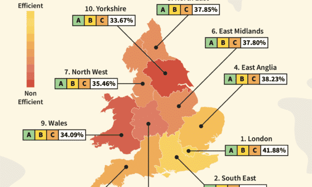 Earth Day 2021: The greenest regions in England and Wales revealed