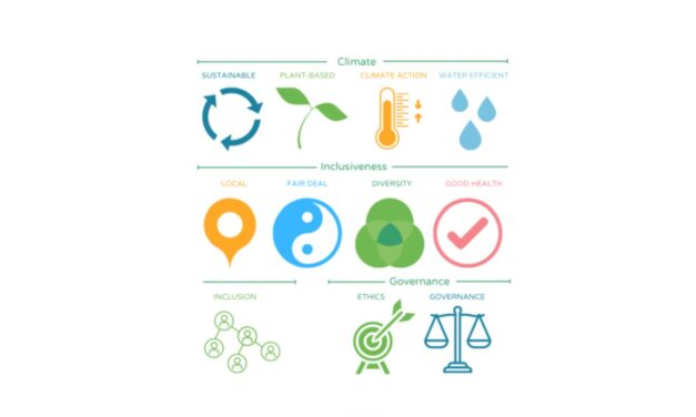 Planet Arborist Launches a Unique Rating Service to Accelerate the Response to Climate Transition, Support Inclusive Growth and Promote Strong Governance.