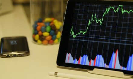 A Guide for Trading Stock Indices