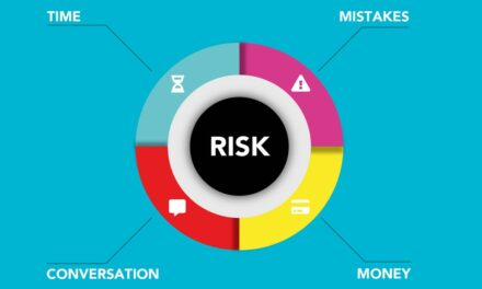 Develop Techniques for Risk Management in Trading