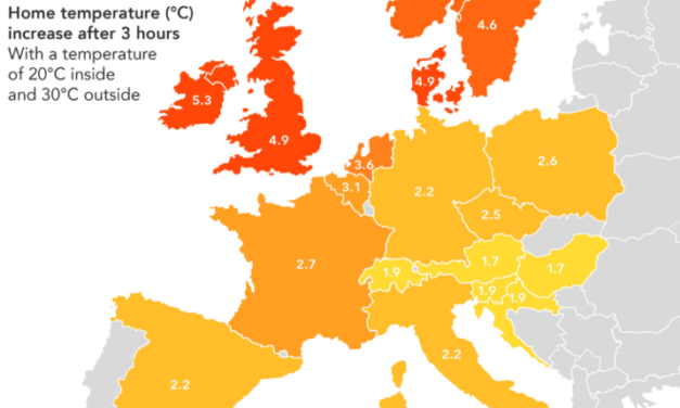 UK homes heat up much faster than European neighbours on hot summer days