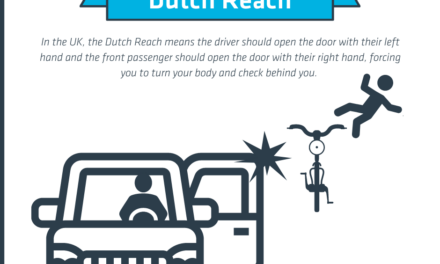 Have you heard of the Dutch Reach? The changes to The Highway Code you need to know
